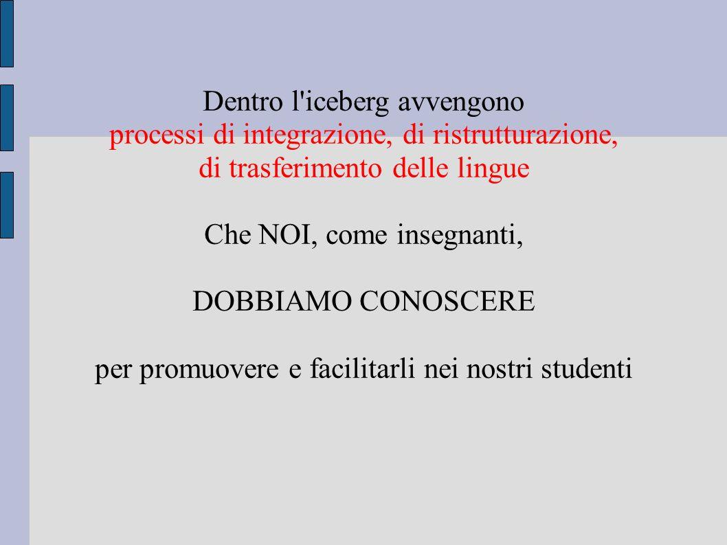 Dentro l'iceberg avvengono processi di integrazione, di ristrutturazione, di trasferimento delle lingue Che NOI, come insegnanti, DOBBIAMO CONOSCERE p