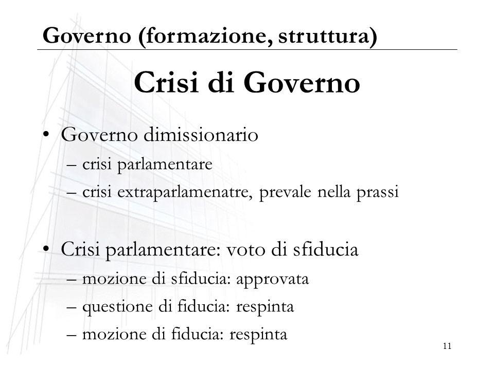 11 Crisi di Governo Governo dimissionario –crisi parlamentare –crisi extraparlamenatre, prevale nella prassi Crisi parlamentare: voto di sfiducia –moz