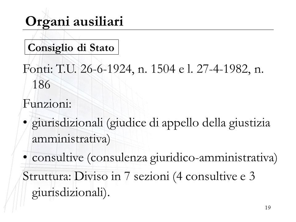 19 Organi ausiliari Fonti: T.U. 26-6-1924, n. 1504 e l. 27-4-1982, n. 186 Funzioni: giurisdizionali (giudice di appello della giustizia amministrativa