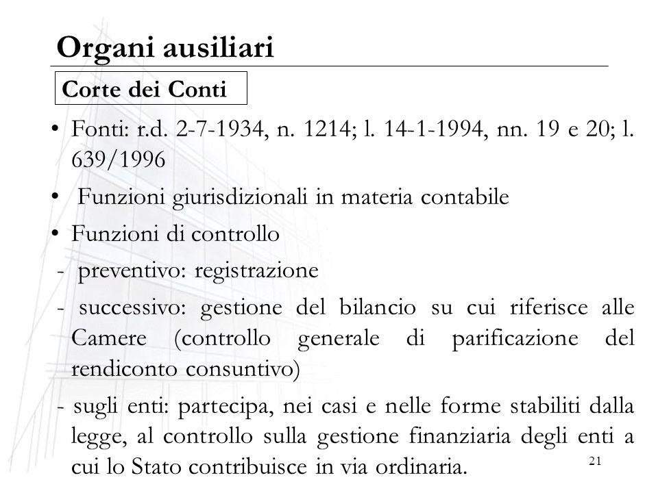 21 Organi ausiliari Fonti: r.d. 2-7-1934, n. 1214; l. 14-1-1994, nn. 19 e 20; l. 639/1996 Funzioni giurisdizionali in materia contabile Funzioni di co