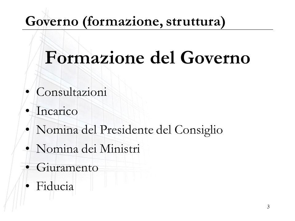 3 Formazione del Governo Consultazioni Incarico Nomina del Presidente del Consiglio Nomina dei Ministri Giuramento Fiducia Governo (formazione, strutt