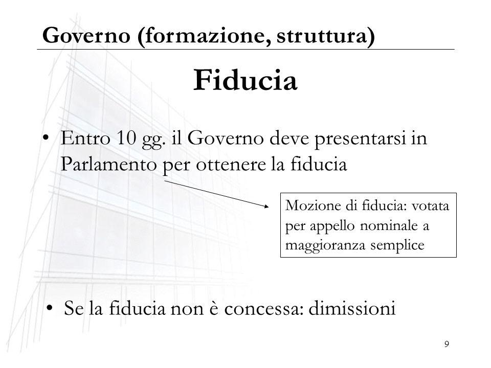 9 Fiducia Entro 10 gg. il Governo deve presentarsi in Parlamento per ottenere la fiducia Mozione di fiducia: votata per appello nominale a maggioranza