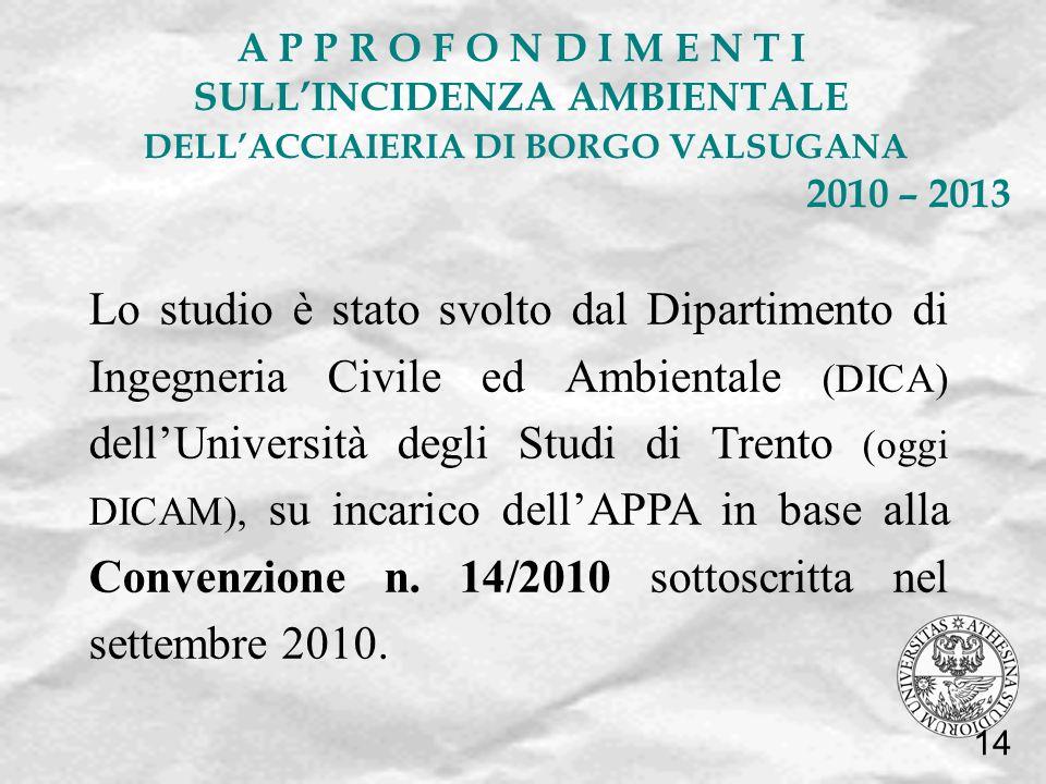 Lo studio è stato svolto dal Dipartimento di Ingegneria Civile ed Ambientale (DICA) dellUniversità degli Studi di Trento (oggi DICAM), su incarico del