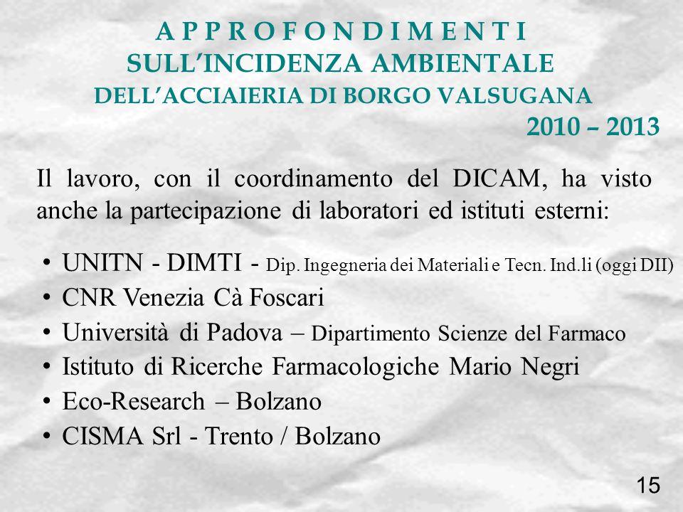 Il lavoro, con il coordinamento del DICAM, ha visto anche la partecipazione di laboratori ed istituti esterni: UNITN - DIMTI - Dip. Ingegneria dei Mat