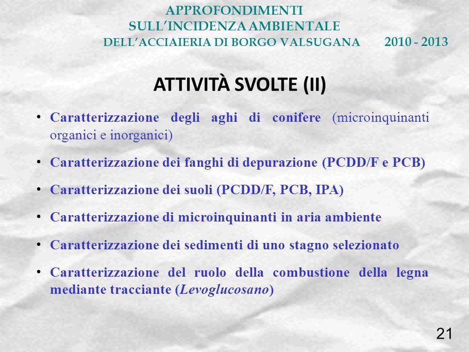 Caratterizzazione degli aghi di conifere (microinquinanti organici e inorganici) Caratterizzazione dei fanghi di depurazione (PCDD/F e PCB) Caratteriz