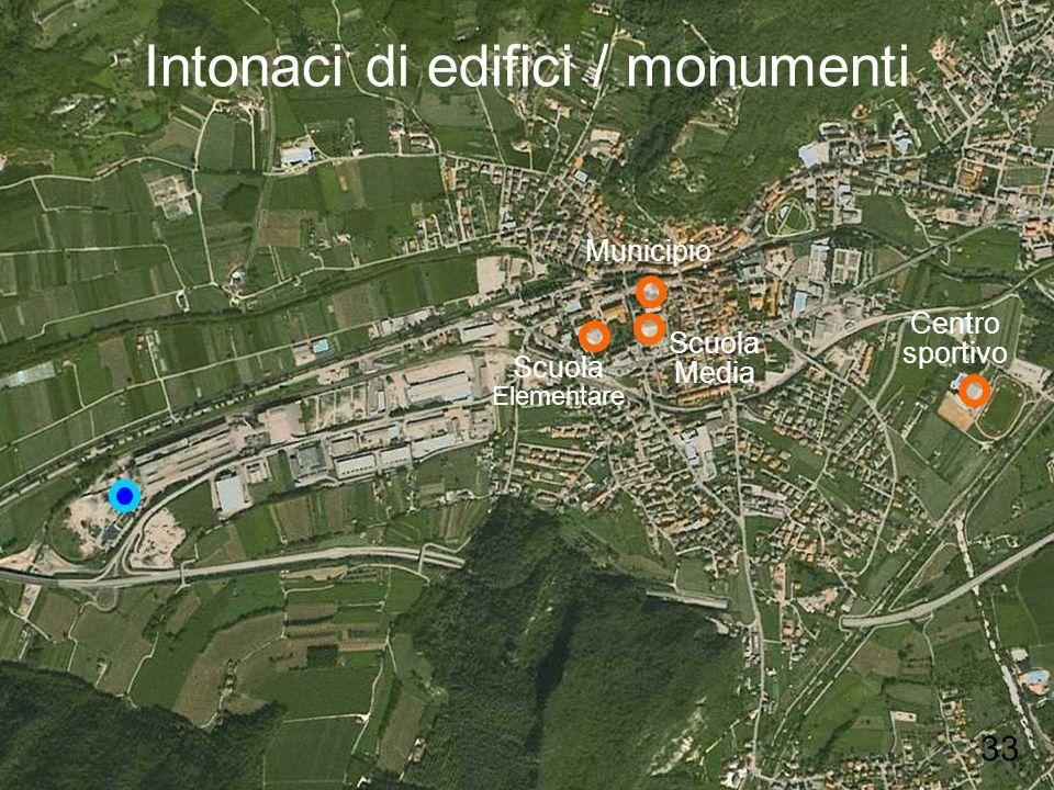 Intonaci di edifici / monumenti Scuola Media Scuola Elementare Centro sportivo Municipio 33