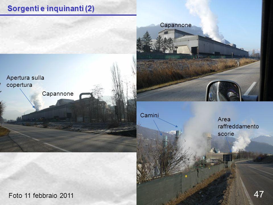 Sorgenti e inquinanti (2) Foto 11 febbraio 2011 Capannone Camini Apertura sulla copertura Area raffreddamento scorie 47