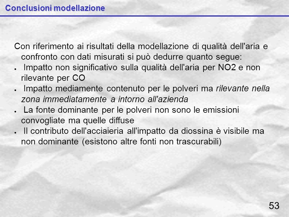 Conclusioni modellazione Con riferimento ai risultati della modellazione di qualità dell'aria e confronto con dati misurati si può dedurre quanto segu