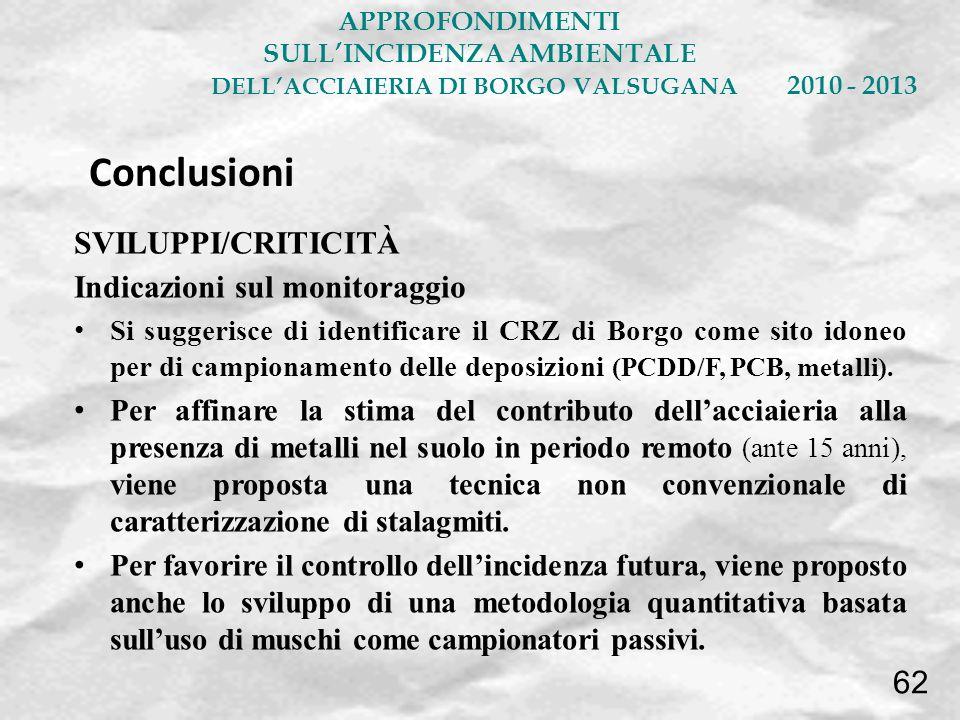 SVILUPPI/CRITICITÀ Indicazioni sul monitoraggio Si suggerisce di identificare il CRZ di Borgo come sito idoneo per di campionamento delle deposizioni