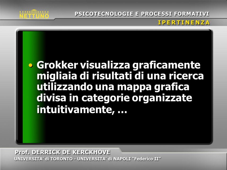 Grokker visualizza graficamente migliaia di risultati di una ricerca utilizzando una mappa grafica divisa in categorie organizzate intuitivamente, …