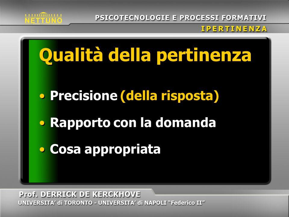 Qualità della pertinenza Cosa appropriata Precisione (della risposta) Rapporto con la domanda