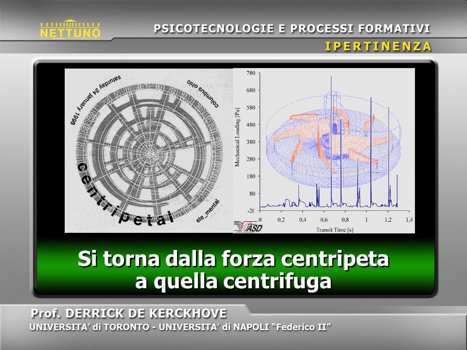 Si torna dalla forza centripeta a quella centrifuga