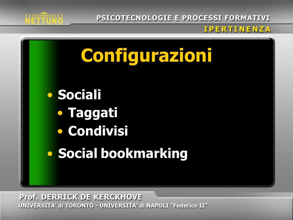 Configurazioni Social bookmarking Sociali Taggati Condivisi