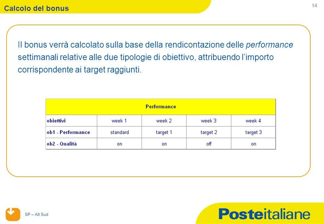 29/04/2014 SP – Alt Sud 14 14 14 Calcolo del bonus Il bonus verrà calcolato sulla base della rendicontazione delle performance settimanali relative alle due tipologie di obiettivo, attribuendo limporto corrispondente ai target raggiunti.