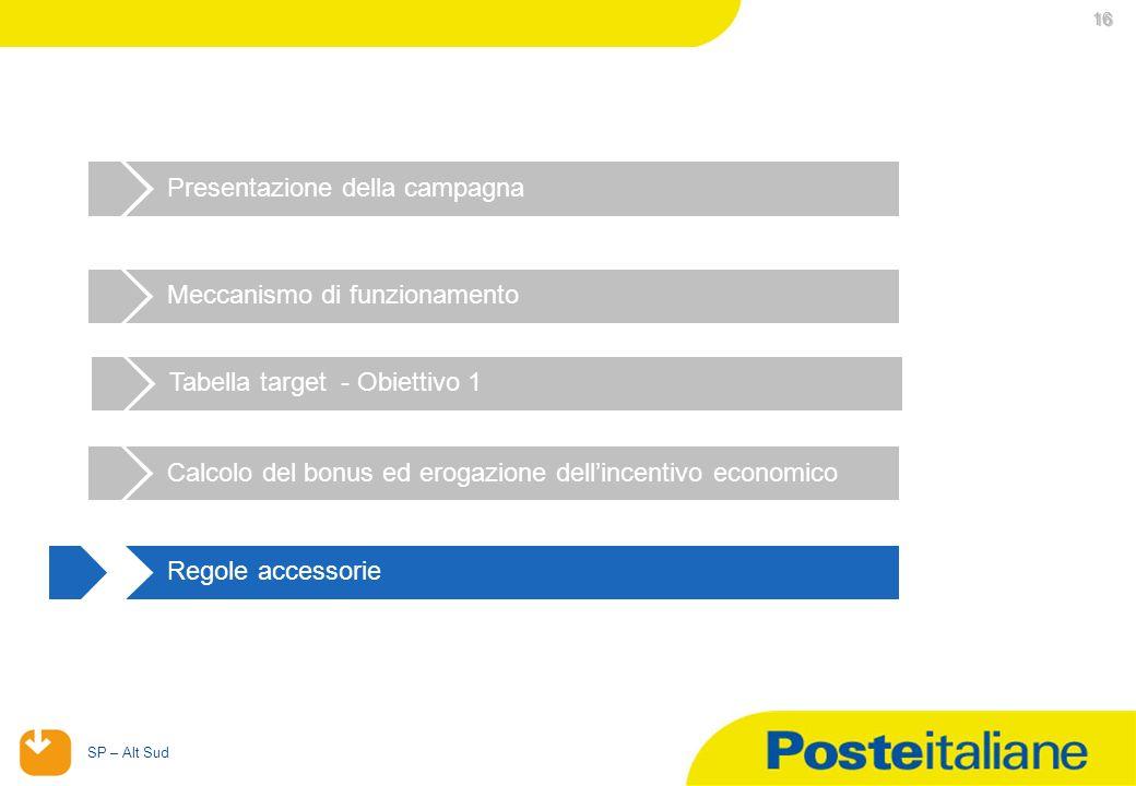 29/04/2014 SP – Alt Sud 16 16 16 Presentazione della campagna Meccanismo di funzionamento Calcolo del bonus ed erogazione dellincentivo economico Regole accessorie Tabella target - Obiettivo 1