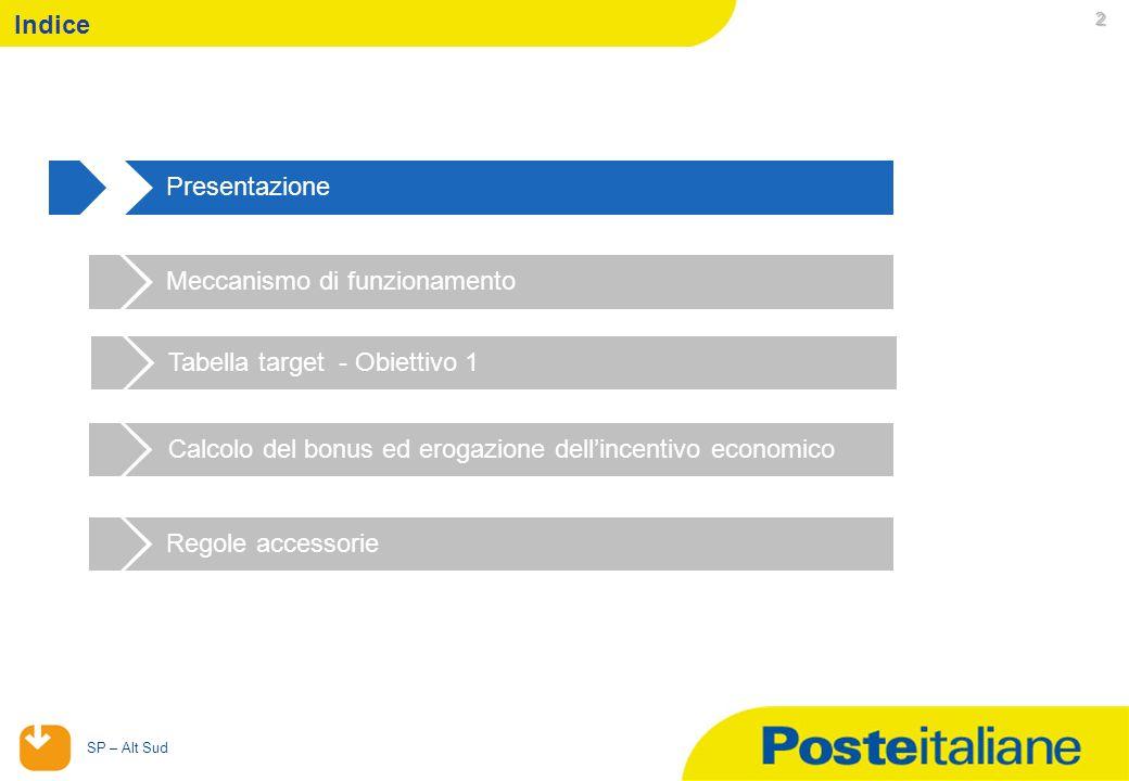 29/04/2014 SP – Alt Sud 2 2 Presentazione Meccanismo di funzionamento Calcolo del bonus ed erogazione dellincentivo economico Regole accessorie Indice Tabella target - Obiettivo 1