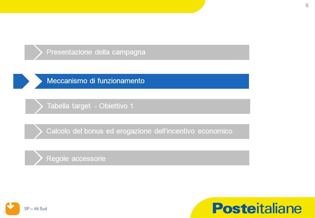 29/04/2014 SP – Alt Sud 6 6 Presentazione della campagna Calcolo del bonus ed erogazione dellincentivo economico Regole accessorie Meccanismo di funzionamento Tabella target - Obiettivo 1