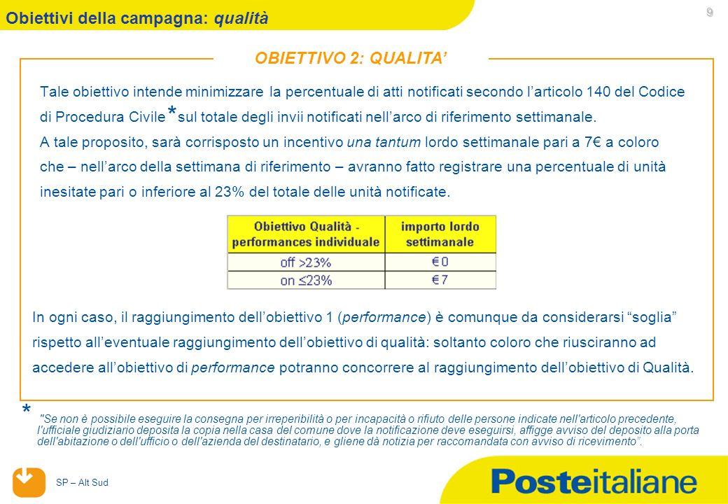 29/04/2014 SP – Alt Sud 10 10 10 Presentazione della campagna Calcolo del bonus ed erogazione dellincentivo economico Regole accessorie Tabella target - Obiettivo 1 Meccanismo di funzionamento