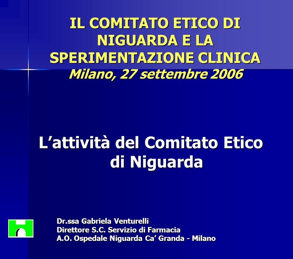 IL COMITATO ETICO DI NIGUARDA E LA SPERIMENTAZIONE CLINICA Milano, 27 settembre 2006 Lattività del Comitato Etico di Niguarda Dr.ssa Gabriela Venturel