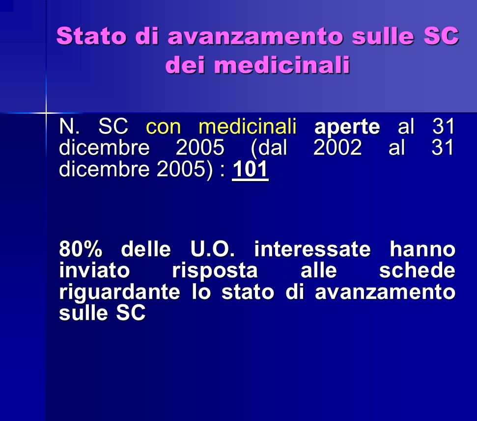 Stato di avanzamento sulle SC dei medicinali N. SC con medicinali aperte al 31 dicembre 2005 (dal 2002 al 31 dicembre 2005) : 101 N. SC con medicinali