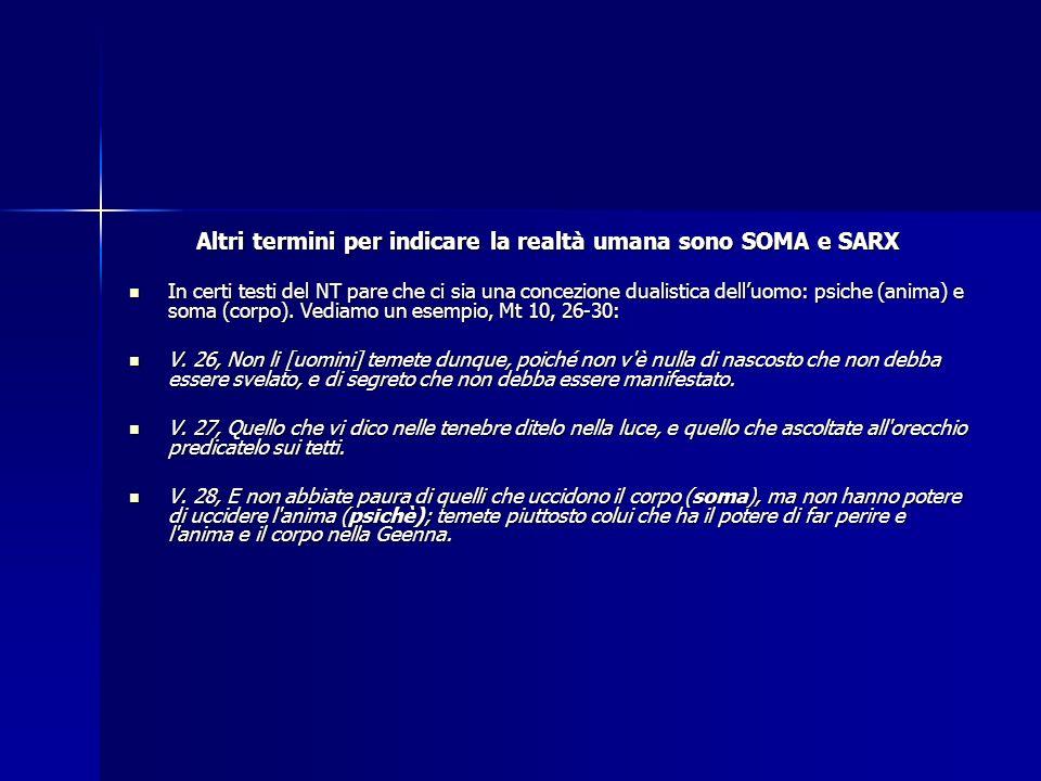 Altri termini per indicare la realtà umana sono SOMA e SARX In certi testi del NT pare che ci sia una concezione dualistica delluomo: psiche (anima) e