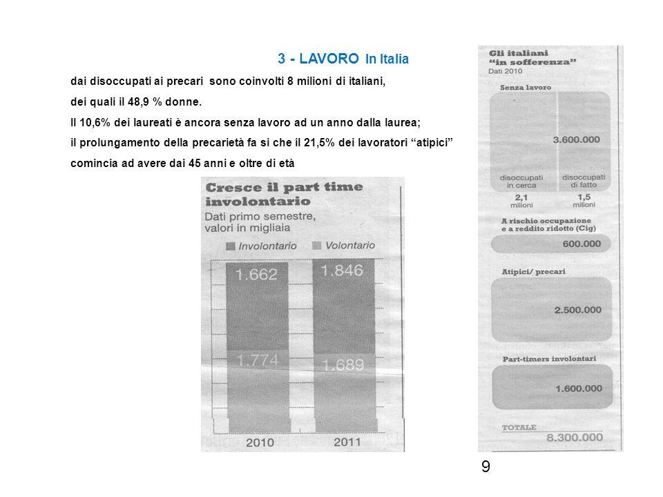 9 3 - LAVORO In Italia dai disoccupati ai precari sono coinvolti 8 milioni di italiani, dei quali il 48,9 % donne. Il 10,6% dei laureati è ancora senz