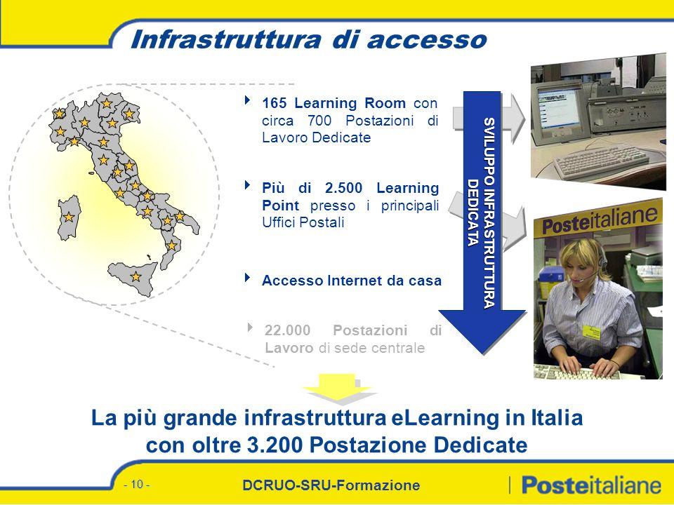 DCRUO-SRU-Formazione - 10 - La più grande infrastruttura eLearning in Italia con oltre 3.200 Postazione Dedicate 165 Learning Room con circa 700 Posta