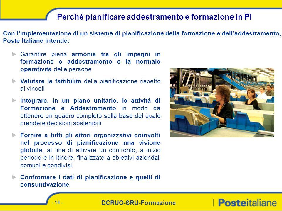 DCRUO-SRU-Formazione - 14 - Garantire piena armonia tra gli impegni in formazione e addestramento e la normale operatività delle persone Valutare la f