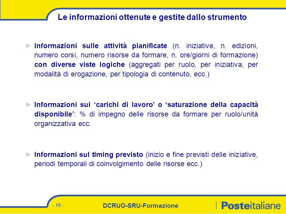 DCRUO-SRU-Formazione - 16 - Informazioni sulle attività pianificate (n. iniziative, n. edizioni, numero corsi, numero risorse da formare, n. ore/giorn