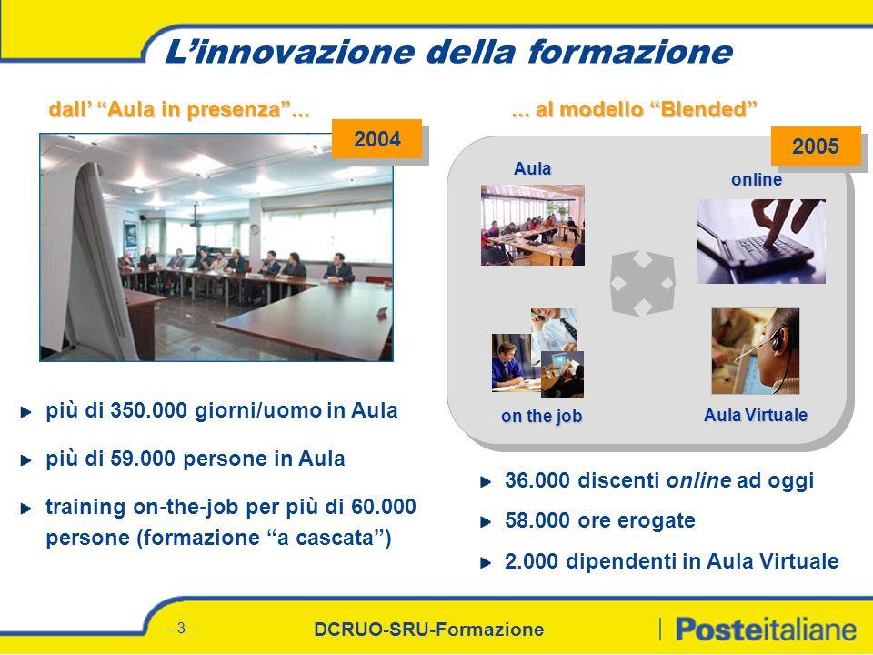 DCRUO-SRU-Formazione - 3 - più di 350.000 giorni/uomo in Aula più di 59.000 persone in Aula training on-the-job per più di 60.000 persone (formazione