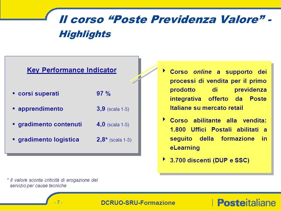 DCRUO-SRU-Formazione - 7 - Il corso Poste Previdenza Valore - Highlights Key Performance Indicator corsi superati 97 % apprendimento3,9 (scala 1-5) gr