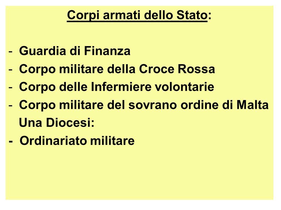 Corpi armati dello Stato: -Guardia di Finanza -Corpo militare della Croce Rossa -Corpo delle Infermiere volontarie -Corpo militare del sovrano ordine