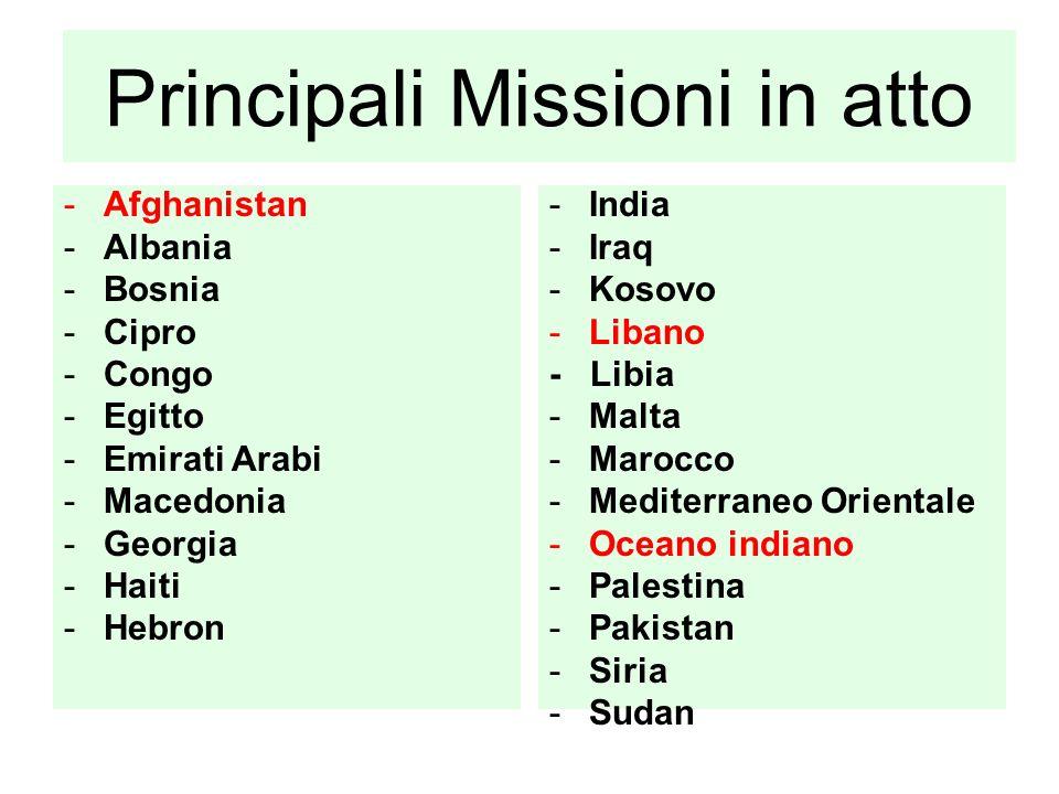 Principali Missioni in atto -Afghanistan -Albania -Bosnia -Cipro -Congo -Egitto -Emirati Arabi -Macedonia -Georgia -Haiti -Hebron -India -Iraq -Kosovo