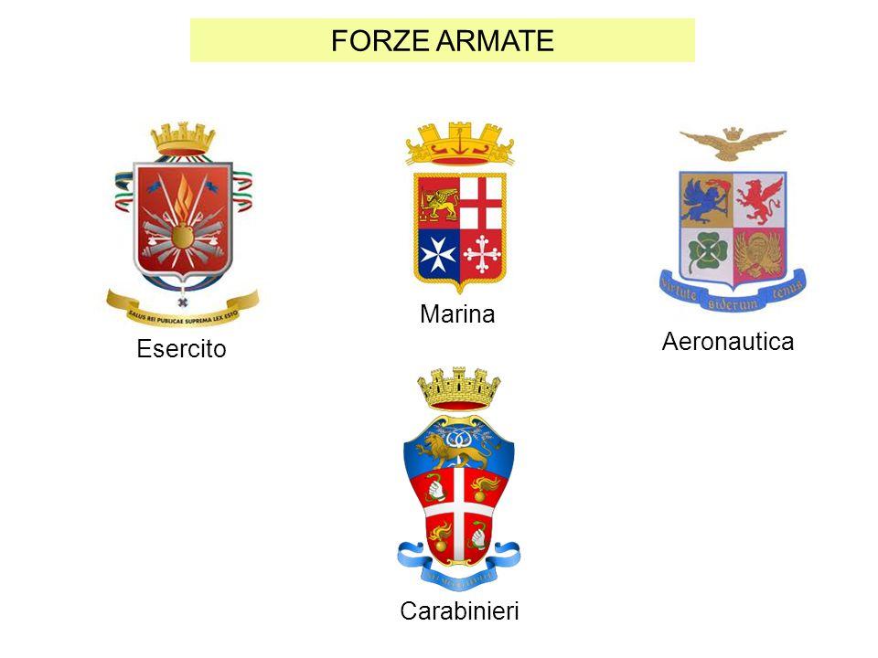 Esercito Marina Aeronautica Carabinieri FORZE ARMATE