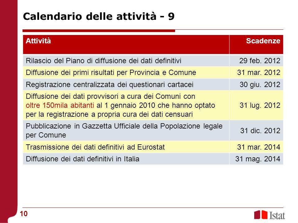 10 AttivitàScadenze Rilascio del Piano di diffusione dei dati definitivi29 feb.