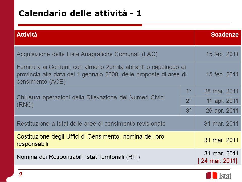 3 AttivitàScadenze Validazione delle aree di censimento (ACE)15 apr.
