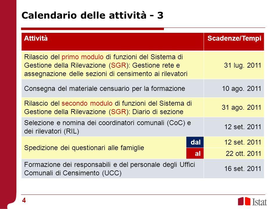 4 AttivitàScadenze/Tempi Rilascio del primo modulo di funzioni del Sistema di Gestione della Rilevazione (SGR): Gestione rete e assegnazione delle sezioni di censimento ai rilevatori 31 lug.