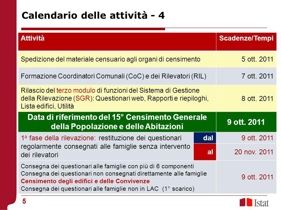 6 AttivitàScadenze/Tempi Fornitura agli UCC delle Liste Integrative da Fonti Ausiliarie (LIFA) 15 ott.
