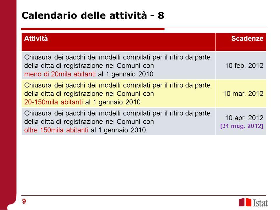 9 AttivitàScadenze Chiusura dei pacchi dei modelli compilati per il ritiro da parte della ditta di registrazione nei Comuni con meno di 20mila abitanti al 1 gennaio 2010 10 feb.