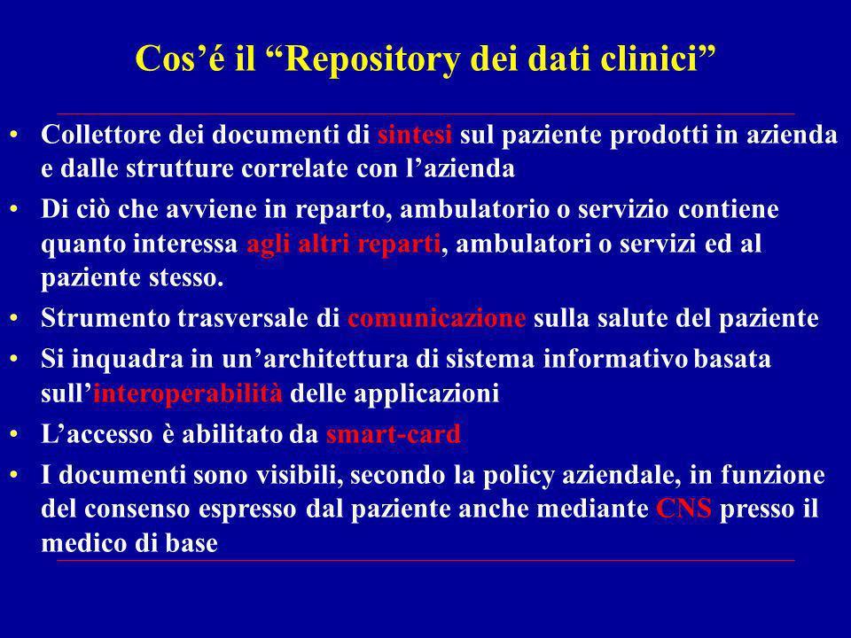 Cosé il Repository dei dati clinici Collettore dei documenti di sintesi sul paziente prodotti in azienda e dalle strutture correlate con lazienda Di c