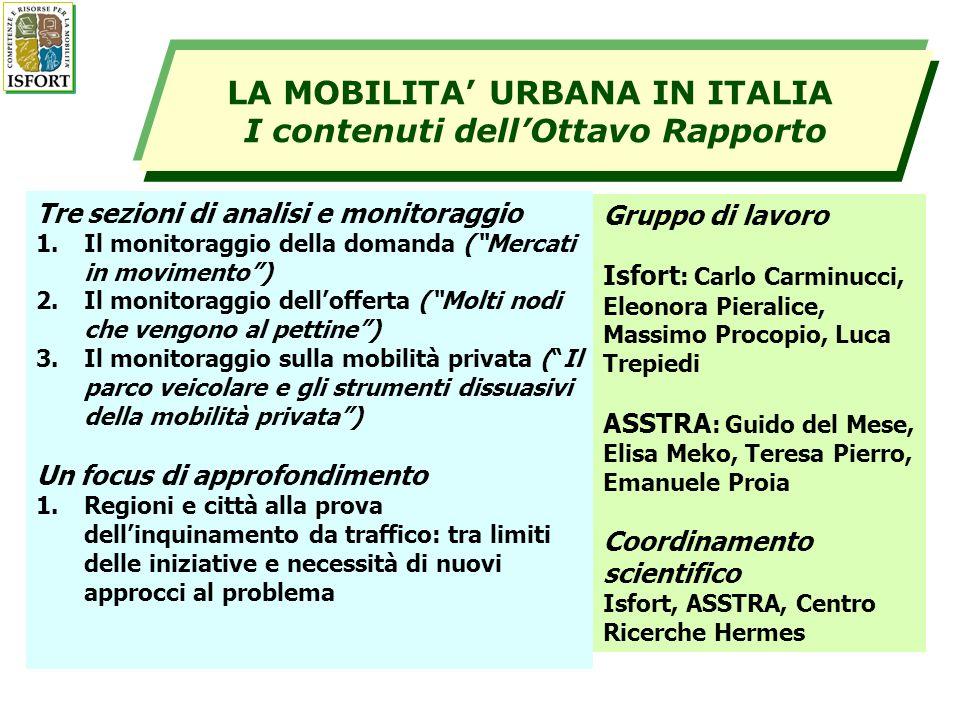 LA MOBILITA URBANA IN ITALIA I contenuti dellOttavo Rapporto Tre sezioni di analisi e monitoraggio 1.Il monitoraggio della domanda (Mercati in movimen