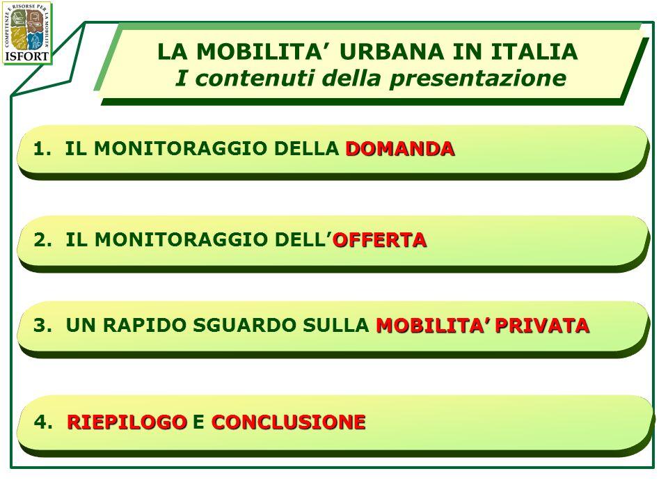 DOMANDA 1. IL MONITORAGGIO DELLA DOMANDA LA MOBILITA URBANA IN ITALIA I contenuti della presentazione OFFERTA 2. IL MONITORAGGIO DELLOFFERTA RIEPILOGO