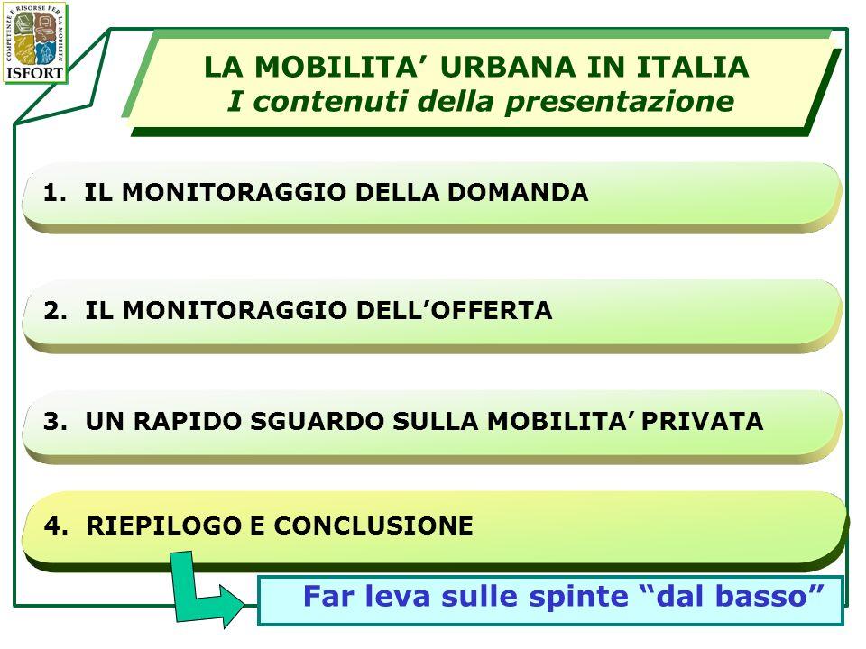 1. IL MONITORAGGIO DELLA DOMANDA LA MOBILITA URBANA IN ITALIA I contenuti della presentazione 2. IL MONITORAGGIO DELLOFFERTA 4. RIEPILOGO E CONCLUSION