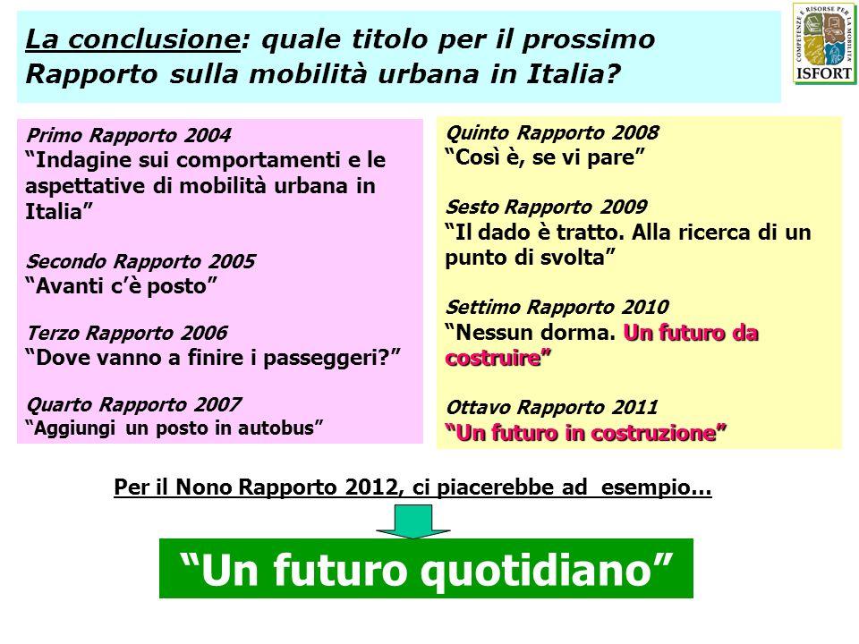 La conclusione: quale titolo per il prossimo Rapporto sulla mobilità urbana in Italia? Quinto Rapporto 2008 Così è, se vi pare Sesto Rapporto 2009 Il
