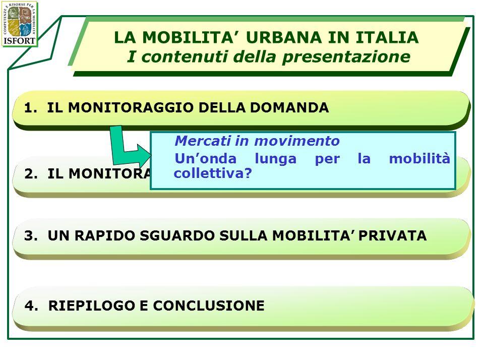 1. IL MONITORAGGIO DELLA DOMANDA LA MOBILITA URBANA IN ITALIA I contenuti della presentazione OFFERTA 2. IL MONITORAGGIO DELLOFFERTA 4. RIEPILOGO E CO