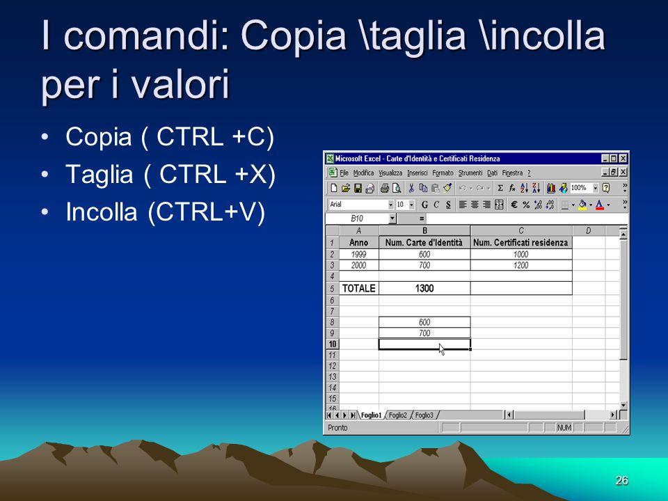 26 I comandi: Copia \taglia \incolla per i valori Copia ( CTRL +C) Taglia ( CTRL +X) Incolla (CTRL+V)