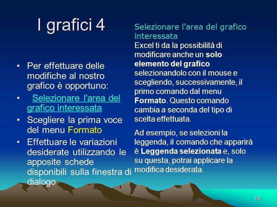 61 I grafici 4 Per effettuare delle modifiche al nostro grafico è opportuno: Selezionare l'area del grafico interessataSelezionare l'area del grafico