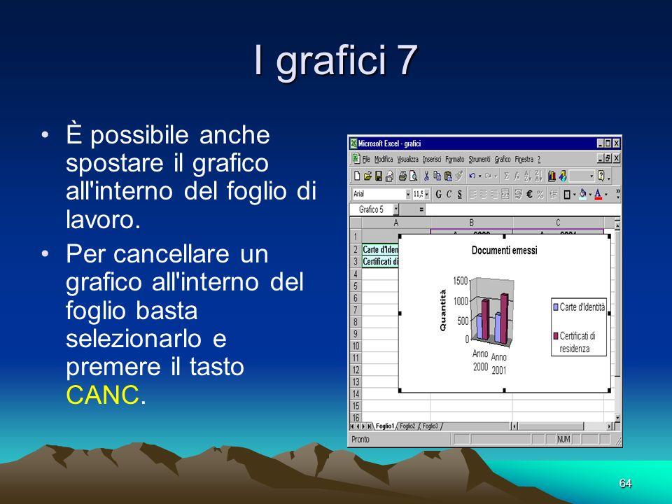 64 I grafici 7 È possibile anche spostare il grafico all'interno del foglio di lavoro. Per cancellare un grafico all'interno del foglio basta selezion
