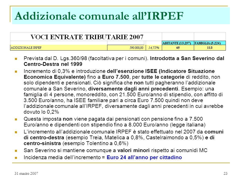 31 marzo 200722 Tassa rifiuti – pubblicità – suolo pubblico Nessun incremento alle tariffe nel 2007- 2008-2009 LAmministrazione precedente ha ripetuta