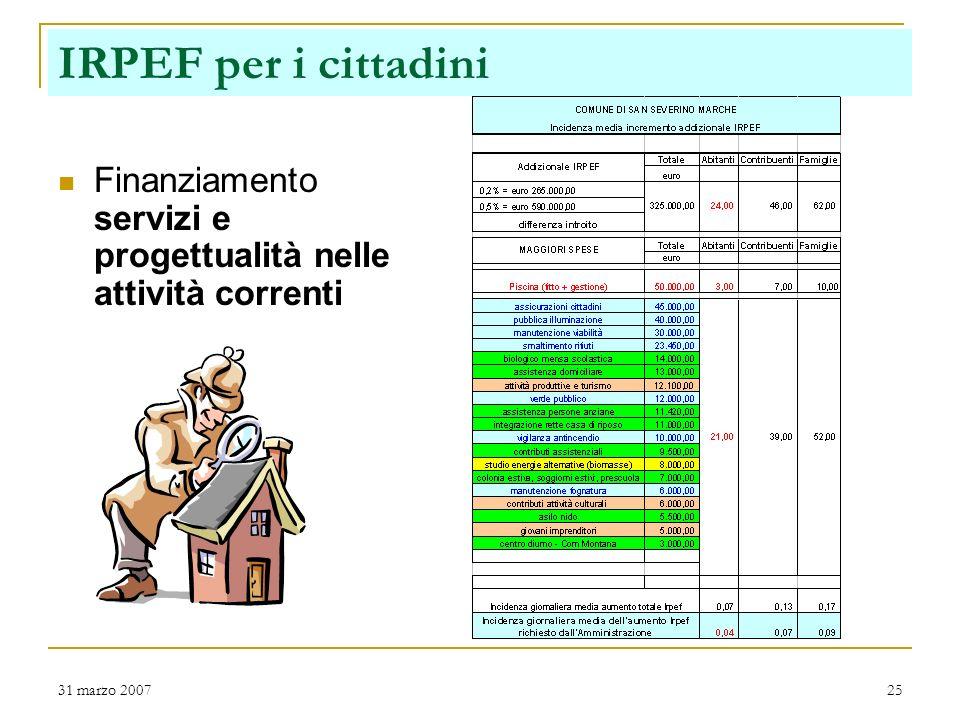 31 marzo 200724 IRPEF a San Severino IRPEF (e relativa addizionale) non dovuta da pensionati con reddito fino a 7.500 Eu e dipendenti fino a 8.000 Eu (Italia) Addizionale comunale allIRPEF non più dovuta da famiglie con reddito ISEE fino a 7.500 Eu (a San Severino)